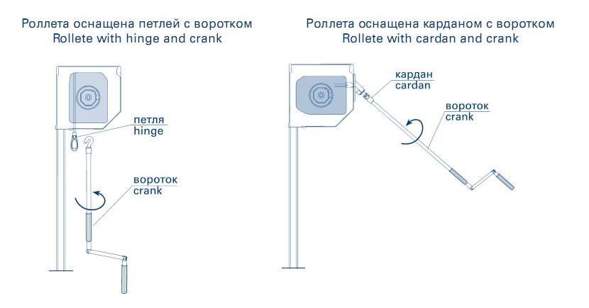 avtomatichskie-tipy-upravleniya-shema[1]