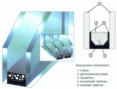 steklopaket[1]