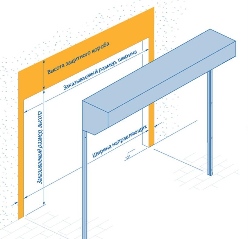 varianty-ustanovki-rollet-shema[1]